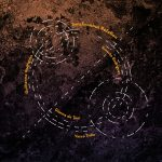 "Ernesto Rodrigues + Guilherme Rodrigues + Gianna de Toni + Vasco Trilla ""Synchronous Rotation"" CD sleeve"